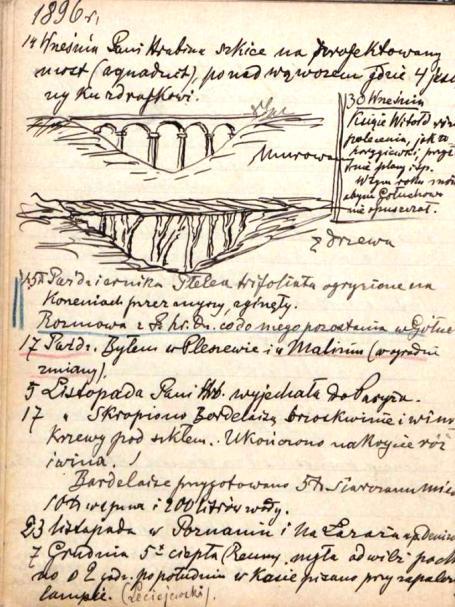 Rękopisy Adama Kubaszewskiego on-line